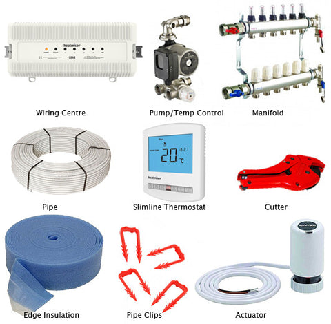 40sqm UFH 2 Zone Kit - Heatmiser Digital Controls