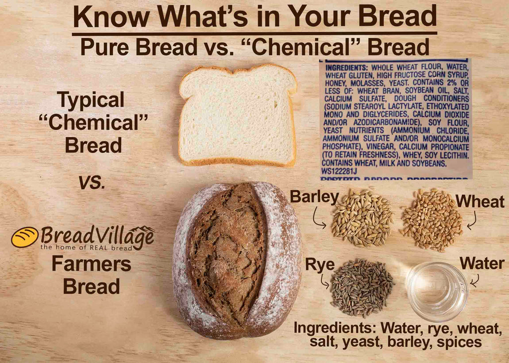 Know What's in Your Bread - Pure vs. Chemical Bread