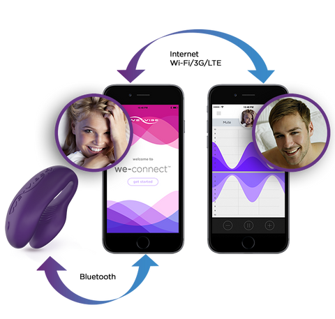 Hot to use We-Vibe with App