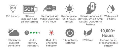 LuminAid Max 2-in-1 Inflatable Solar Phone Charger Specifications
