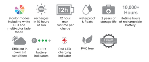 Specifications for the LuminAID Spectra USB Solar Lantern