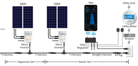 Legion Solar - Solar Regulator Diagram