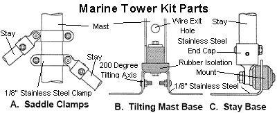 Primus Wind Power Marine Air Wind Turbine Stern Mount Kit Parts