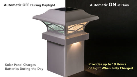 classy-caps-kingsbridge-dual-lighted-solar-post-cap-lights-white-features