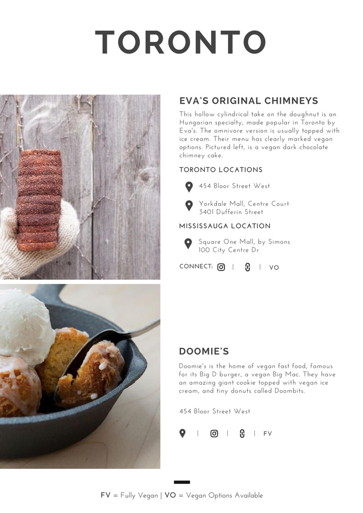 foodpar-vegan-donut-guide-2