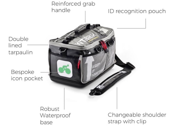 The KitBrix Bag