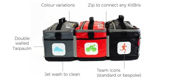 Elite Organiser Bundle - Lite, KitBrix with Kitstraps