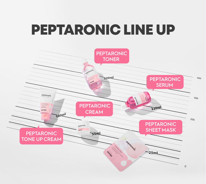 PREP - Peptaronic Toner (320ml)