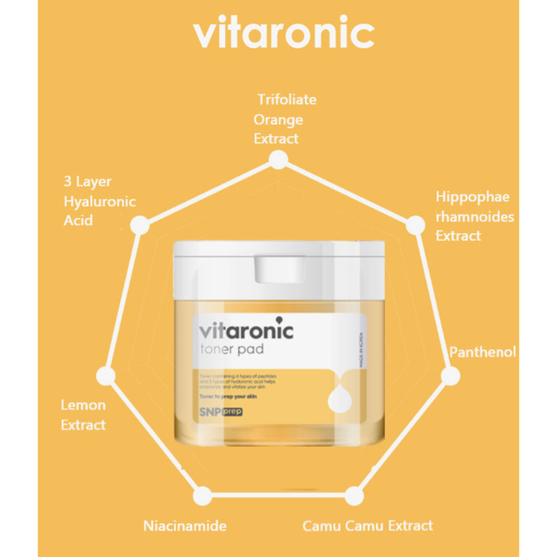 PREP - Vitaronic Skin Care Set