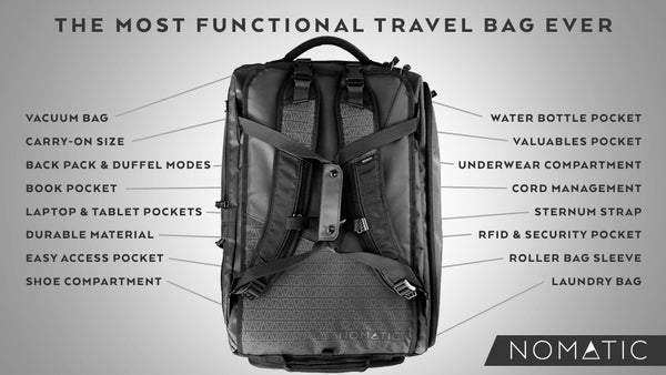All the organizational features of the Nomatic Travel Bag