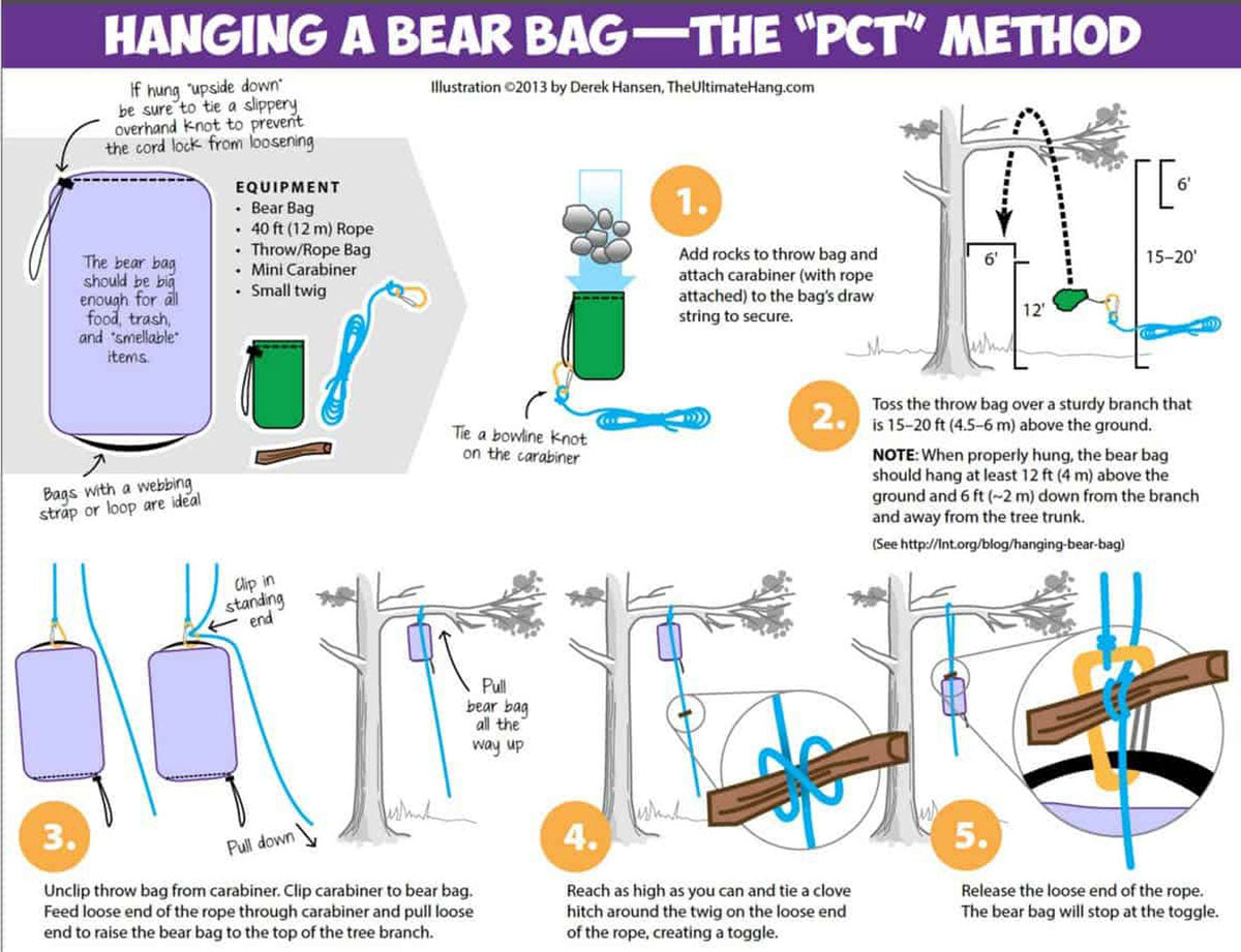 Hanging a Bear Bag