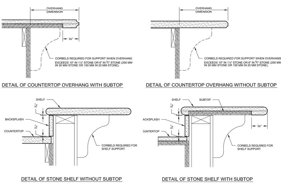 Ironsupports iron brackets and corbels for How to support granite countertop overhang