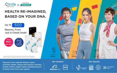 Circle DNA and Watsons Collaboration
