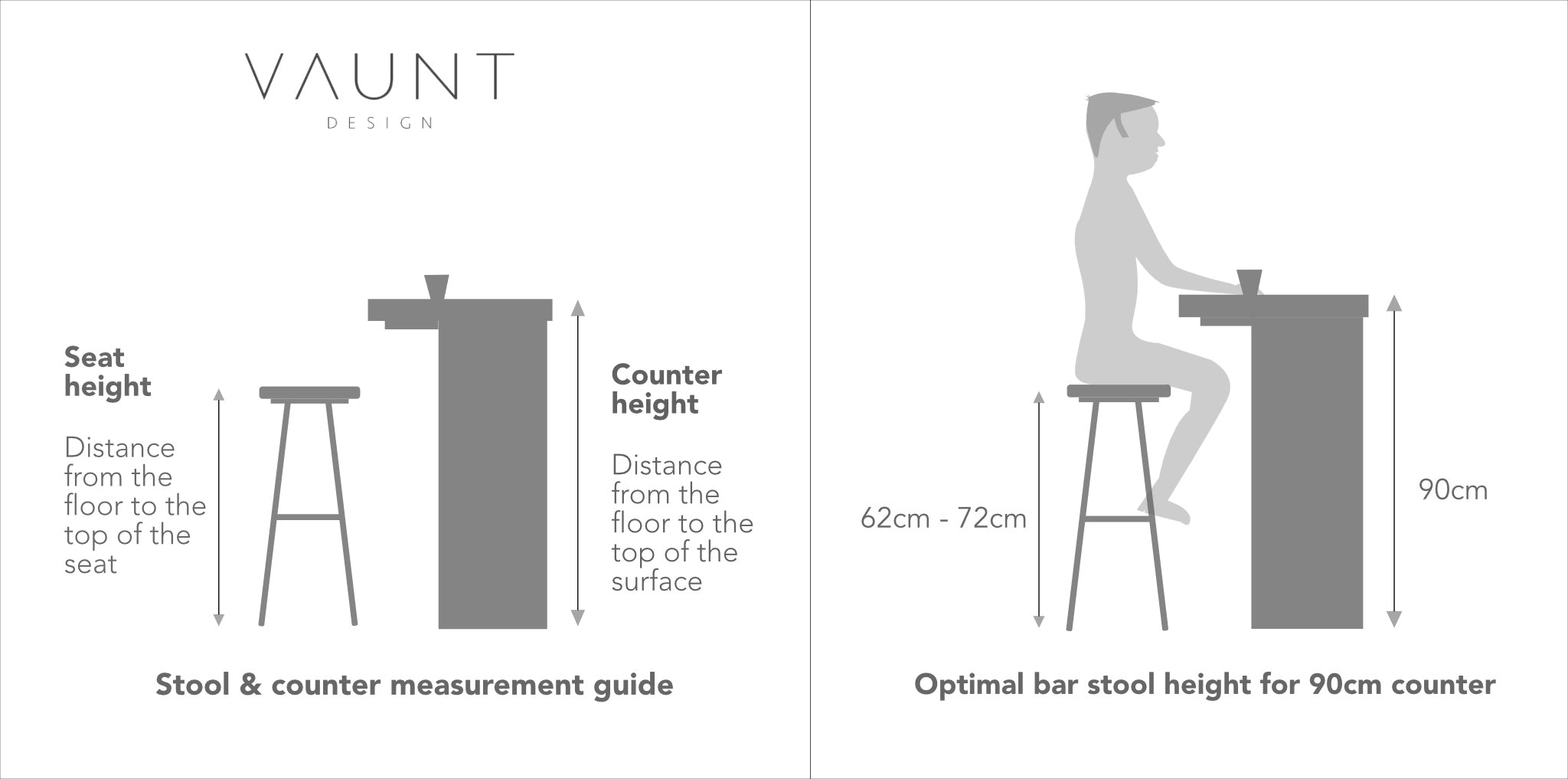 Picture of: The Correct Bar Stool Height For 90cm Counter Vaunt Design