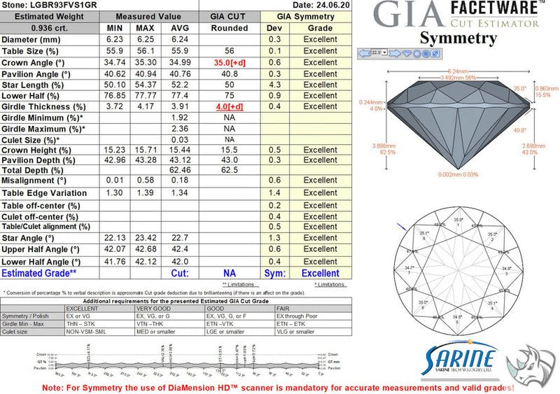 0.93ct F VS1 Round Brilliant Private Reserve Lab Grown Diamond