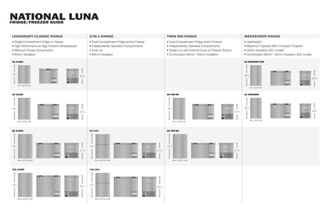 national luna classic fridge/freezer guide