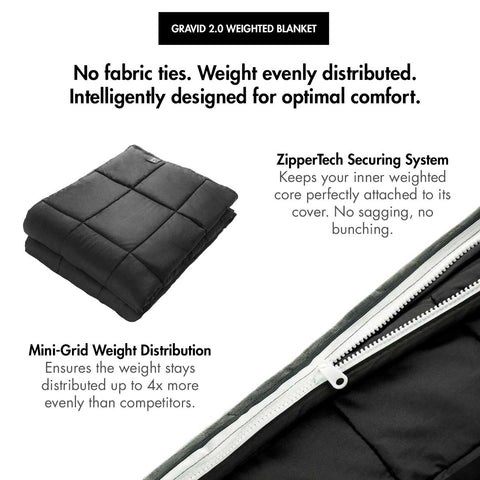 Summer Trio 2019: Weighted Blanket + VERSA Cover + Visage Sleep Mask