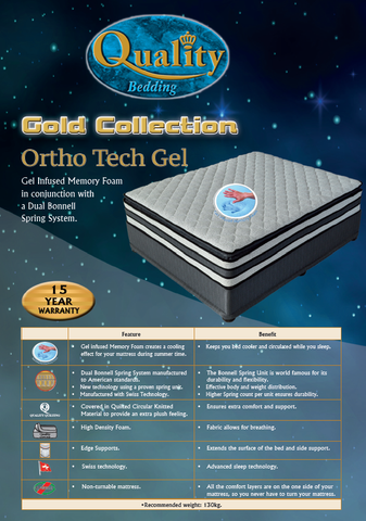 BEST SELLER! Quality Ortho Tech ORTHOPEDIC BED ~ 15 Years Warranty ...
