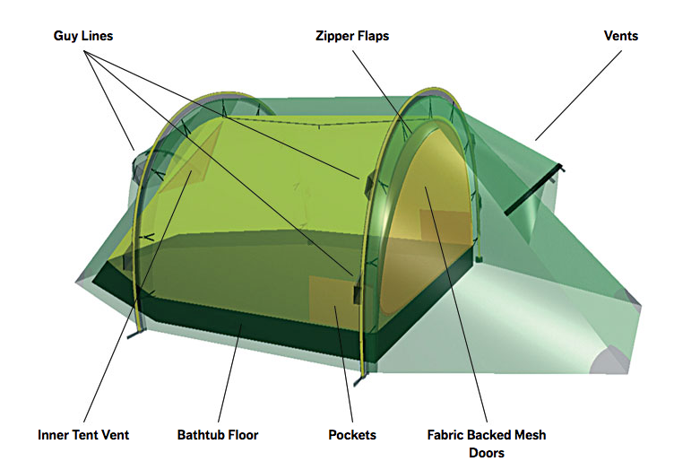 3 Person Nammatj 3 Tent by Hilleberg- Green, Red, or Sand