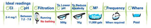 fi-clor-ph-total-alkalinity-reducer-dosing-chart-swimming-pool-chemicals-world-of-pools