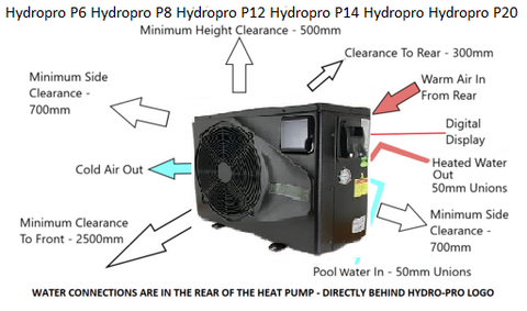 Hydropro P Series Heat Pump Diagram