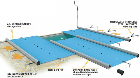 walu overflow & freeform swimming pool safety cover