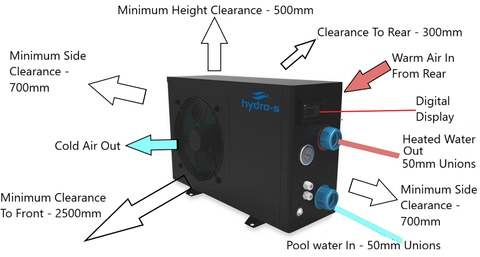 Hydro S Swimming Pool Heat Pump Sizing Dimensions