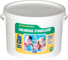Fi-Clor Chlorine Stabiliser For Swimming Pools - World of Pools
