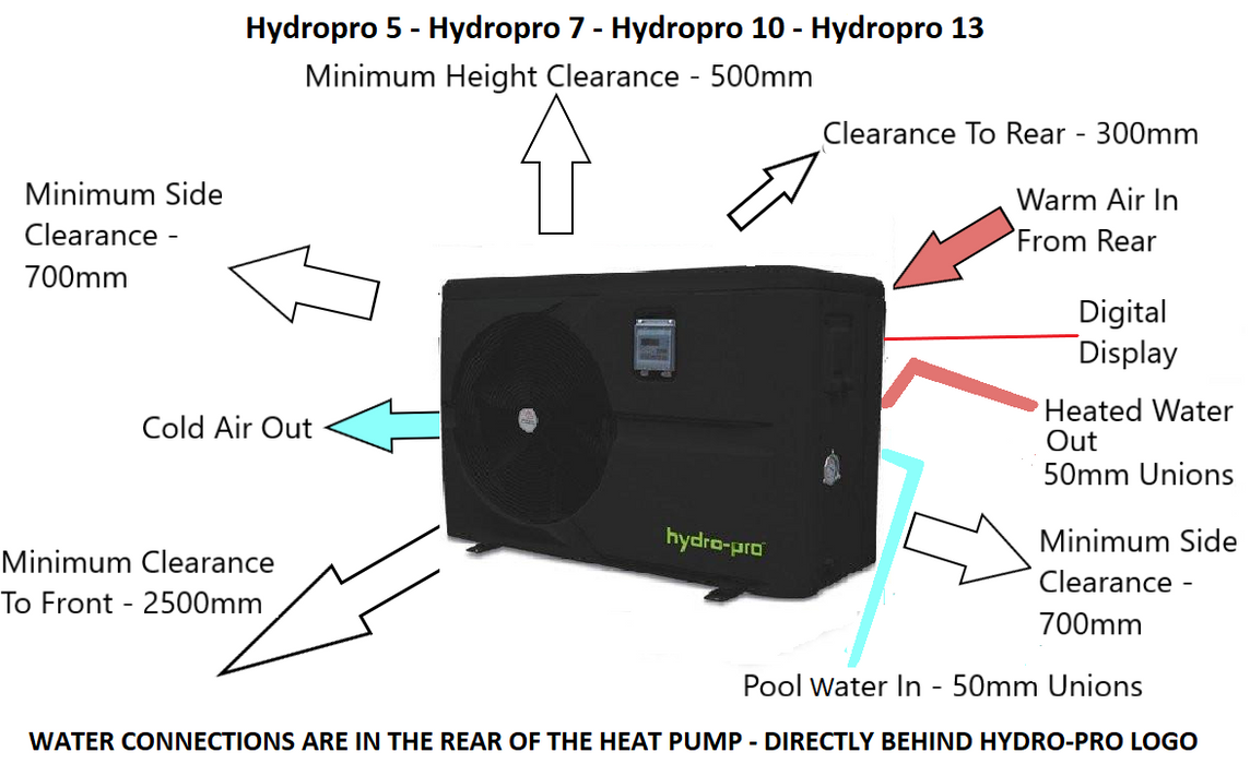 Hydropro 7 Swimming Pool Heat Pumps Clearance Diagram