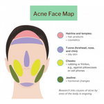 Using face mapping to improve your skin's health
