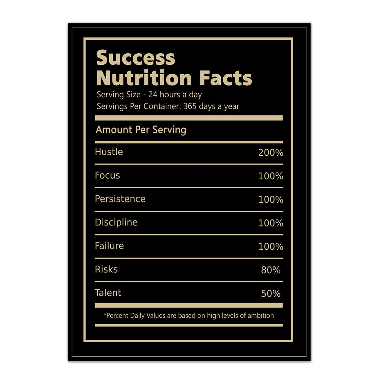 Success Nutrition Facts - Canvasist
