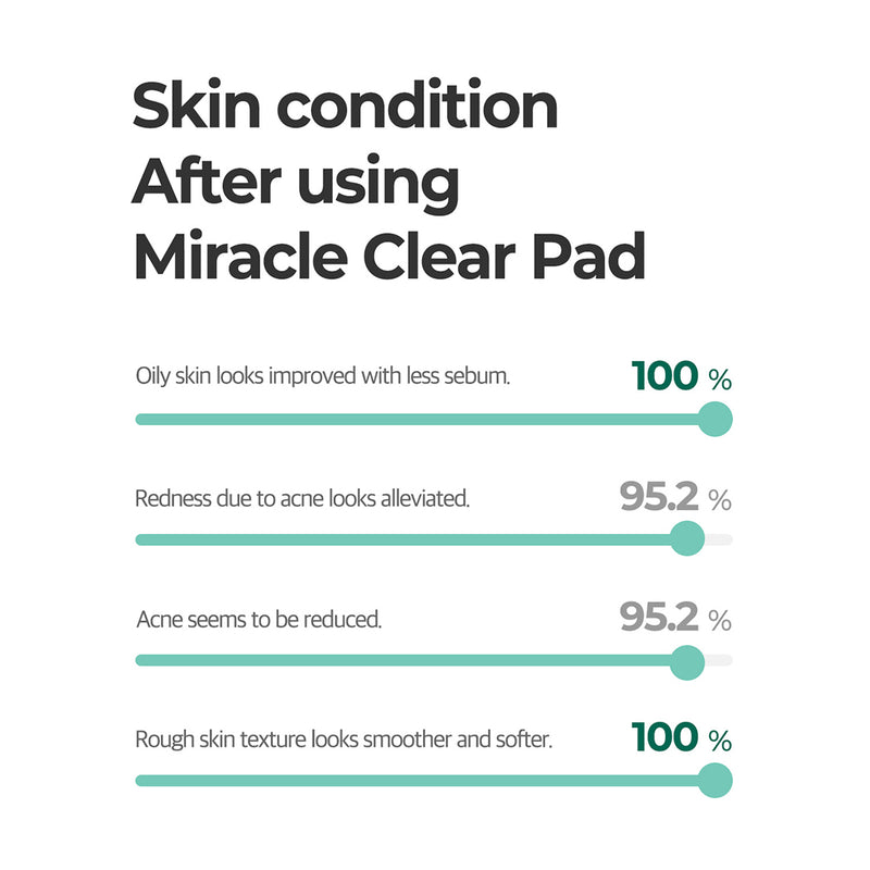 SOME BY MI AHA BHA PHA 30 Days Miracle Truecica Clear 70 Pads