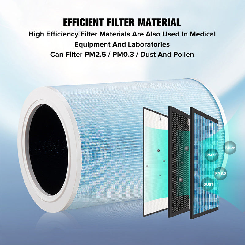 Xiaomi Smart Air Purifier Replacement Filters for Xiaomi Mi Smart Air Purifier 1/2/2S/Pro