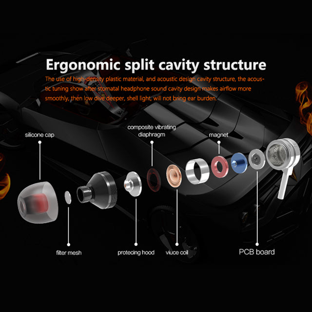QKZ Earphone DM9 Professional In-Ear Earphones Structure