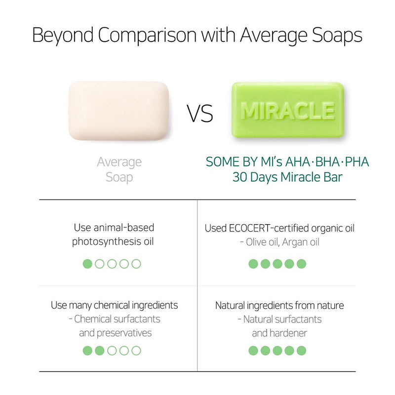 SOME BY MI Soap Miracle Cleansing Bar AHA BHA PHA Comparison