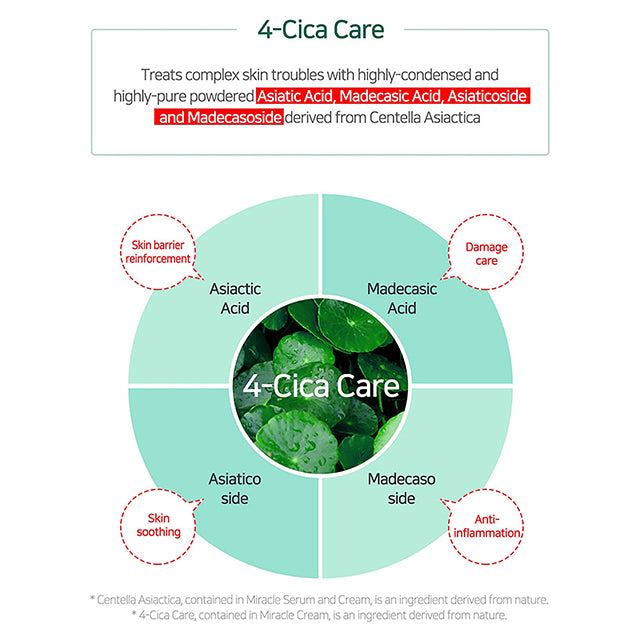 SOME BY MI Miracle Starter Kit 4 Cica Care