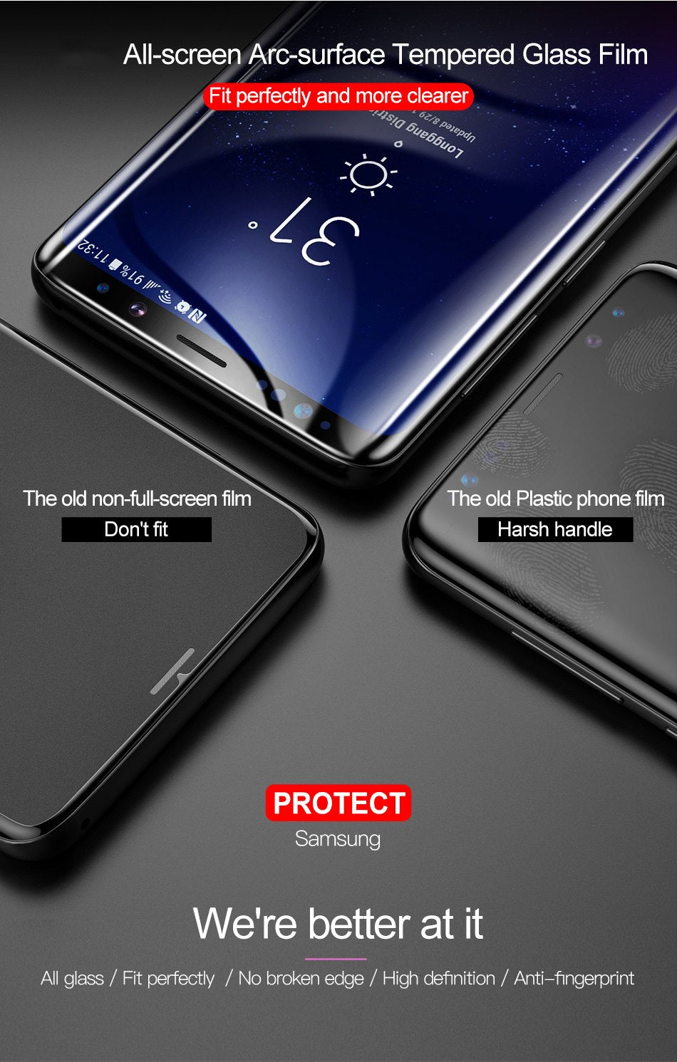 Premium Henks 5D Pro Full Screen Coverage Full Glue Anti Shatter Tempered Glass Screen Protector