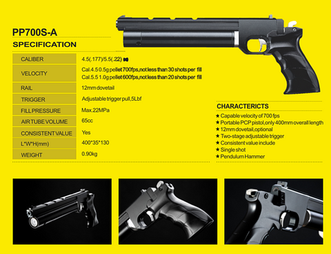 Blog: Artemis PP700SA PCP AirPistol – Scopes and Barrels
