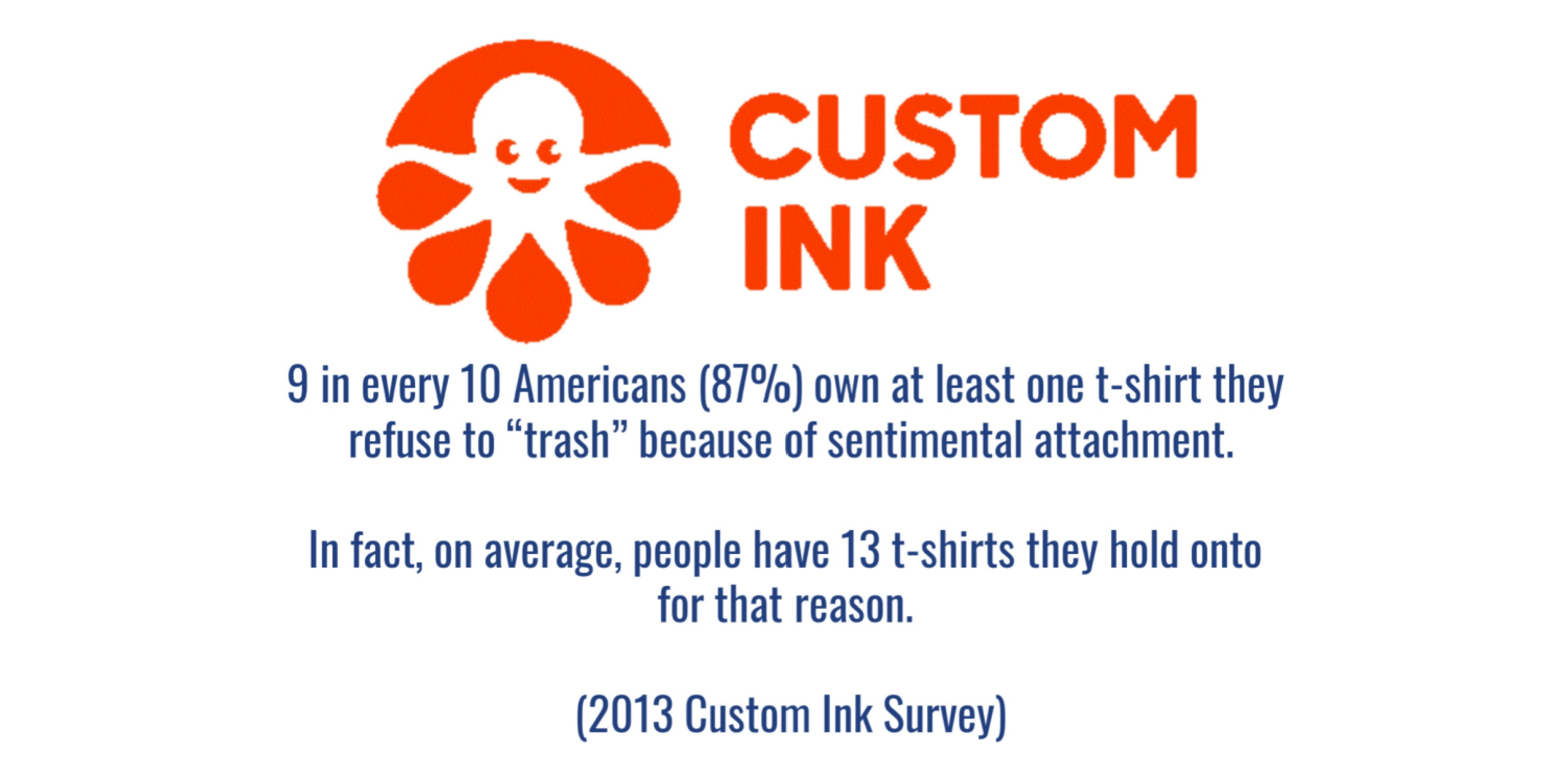 Custom Ink Survey - Sentimental T-Shirts