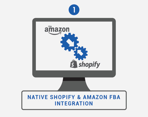 Native Shopify and Amazon integration