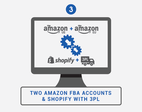 Two Amazon accounts with Shopify integration