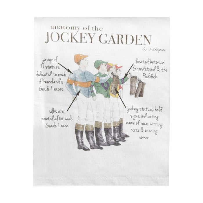 Anatomy of the Jockey Garden Dish Towel