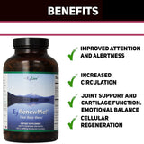 E3Live Renew Me ! 300 Caps 800 mg  With Zanocap Scientific Weight Loss 1 Bottle