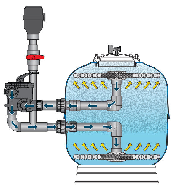 Nexus K1 Microbead Filter Systems - Medium Ponds