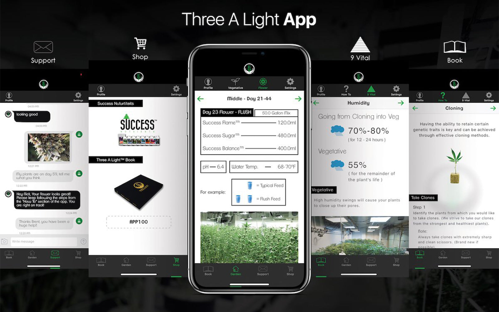 Three A Light - Grow App
