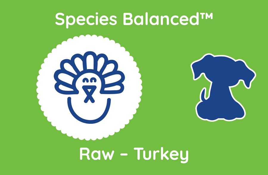 Species Balanced™ Raw Turkey for Dogs (PP2019)