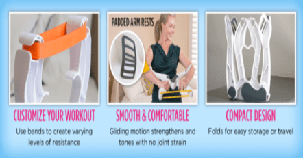 Wonder Arms™: Resistance Arm Band System
