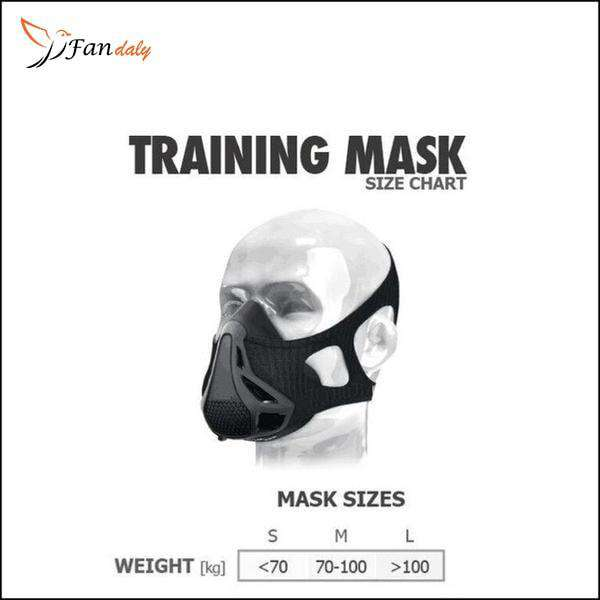 The Training Mask - Fandaly