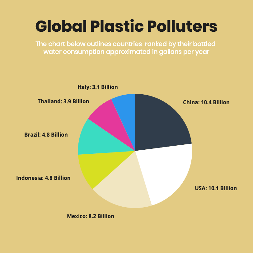 what countries pollute the most