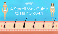 A Starpil Wax Guide to Hair Growth